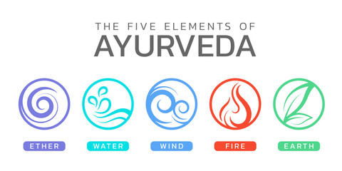 Ayurveda five Elements